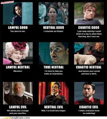 Hunger Games Memes Funny - hunger games alignment chart graphjam funny graphs