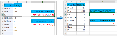 how to identify and return row and column number of cell in excel