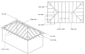 house framing plans small hip roof framing fine homebuilding breaktime