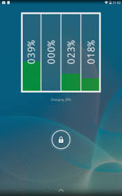 android cpu usage cpu usage widget 0 1 9 apk for android aptoide