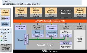 software architektur microchip pic software architektur mikrocontroller net