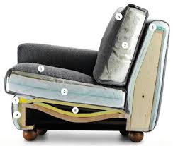 Small Contemporary Sofa by Best 25 Fabric Sofa Ideas On Pinterest Simple Sofa Sofa Chair