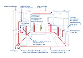 hauteur prise cuisine plan de travail norme hauteur plan de travail photos de conception de maison