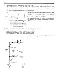 nissan forklift engine diagram nissan wiring diagram instructions