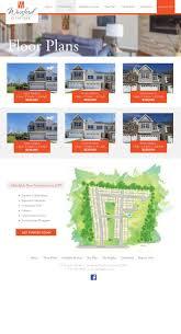 multifamily housing marketing case study