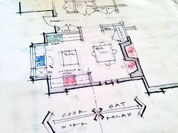 kitchen design process the kitchen design process life of an