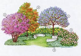 albero giardino giardini
