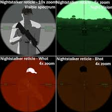 pubg zoom scope steam community guide sights and scopes catalog with data