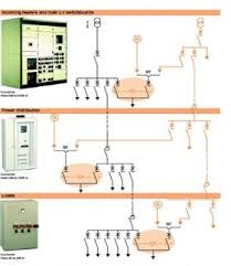 automatic transfer switch equipment