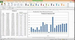 Sales Chart Excel Template Charts In Excel Year Year Growth Chart