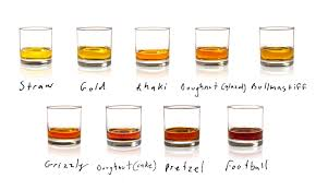 rainbow cocktail recipe whiskey 2015 esquire u0027s guide to whiskey right now