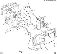 trailer wiring diagrams pinouts chevy truck forum gm truck