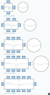 conference table size for room dining room table size calculator size dimensions table home design