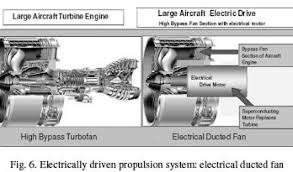 elon musk electric jet elon musk says he is close to solving electric passenger jets with