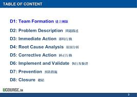8d report format template d problem solving report template with guidance kukkoblock templates