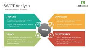 swot analysis diagrams google slides presentation template slidesal u2026