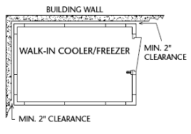 how to install a walk in cooler or freezer