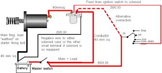 inertia starter motor thinglink