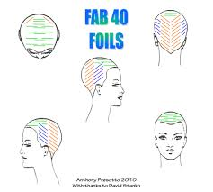 where to place foils in hair foiling patterns foil placement patterns kiss the rain music