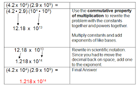 scientific notation and monomials