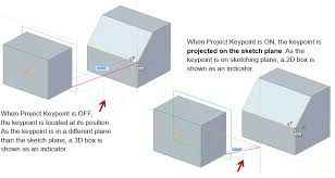 3d sketching the future of sketching in cad