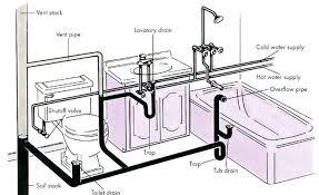 Bathroom Shower Drains Shower Drain Design Limette Co