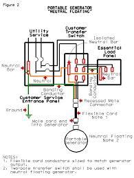 wiring diagram generator transfer switch wiring diagram and