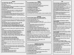 Kindergarten Floor Plan Examples Inquiring Minds Mrs Myers U0027 Kindergarten How I Plan And