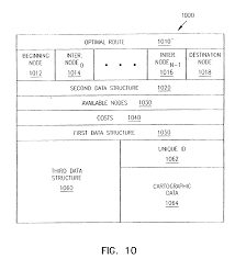 patent us6856900 systems functional data and methods for