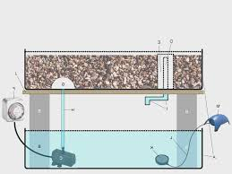 wikinaute com granite tile backsplash basement wiki booth