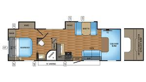 Dealer Floor Plan Rates by Jayco Greyhawk Sales Dealer New U0026 Used Rvs Michigan