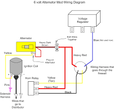 alternator wiring chevy wiring diagram simonand