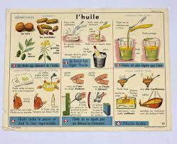 affiche cuisine vintage affiche école vintage mdi huile pomme de terre le vintage dans la peau
