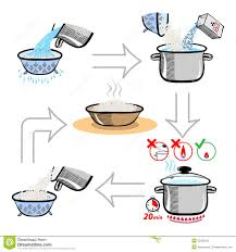 Cooking Infographic by Step By Step Recipe Infographic For Cooking Rice Stock Vector