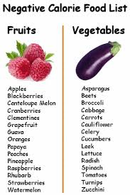 negative calories foods that require more calories to eat