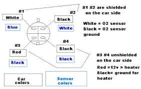 oxygen sensor wiring dsmtuners