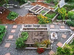 best simple small vegetable garden layout ideas with of a free x