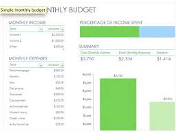 the 25 best simple budget template ideas on pinterest family