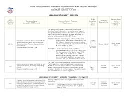 Customer Service Resume Examples Csr Resume Or Customer Service Representative Resume Include The