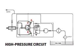 inside the bosch cp3 injection pump diesel power magazine