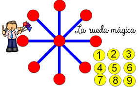 imagenes magicas en movimiento pdf la rueda mágica nuevo juego de mesa para trabajar sumas y restas en