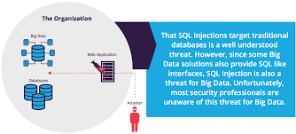 top 5 database security threats imperva inc
