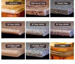 formica laminate kitchen countertops edges custom kitchens inc