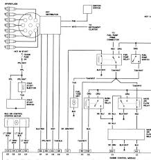 89 k5 blazer wiring diagram diagram wiring diagrams for diy car
