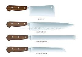kitchen knives and their uses use of kitchen knife different types of kitchen knives and their