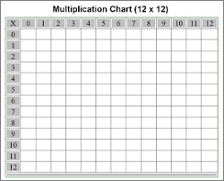 100x100 Multiplication Table Multiplication Chart Printable