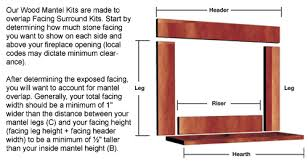 Standard Fireplace Dimensions by Fireplace Surround Facing Kits Mantelsdirect Com