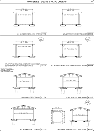 Beam Plans Stand Alone Patio Cover Plans Awesome Cnxconsortium Org Outdoor