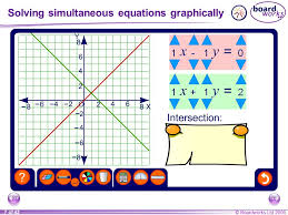 a5 simultaneous equations ppt video online download