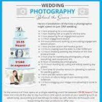 average wedding photographer cost average wedding dress cost prom dresses ideas reviews